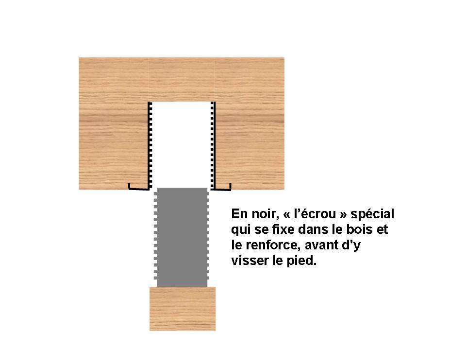 pieds de lit sans filetage. Black Bedroom Furniture Sets. Home Design Ideas