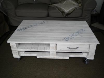 Table basse avec palette - Comment faire une table basse avec des palettes ...