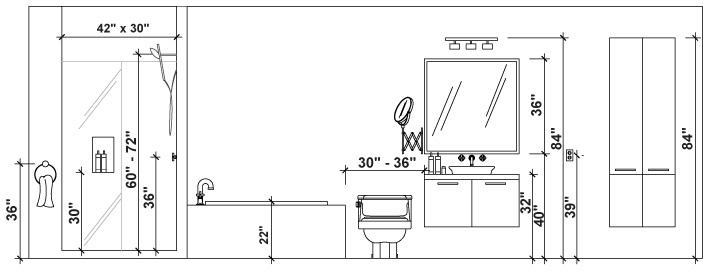 Hauteur meuble salle de bain lombards for Hauteur carrelage salle de bain