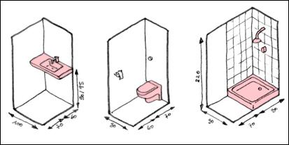 meuble salle de bain quelle hauteur. Black Bedroom Furniture Sets. Home Design Ideas